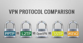 Σύγκριση Πρωτοκόλλων VPN: PPTP έναντι L2TP έναντι